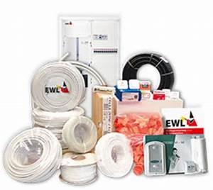 Elektrische Leitungen Verlegen Vorschriften : elektrische leitungen selbst verlegen ewl instakit ~ Orissabook.com Haus und Dekorationen