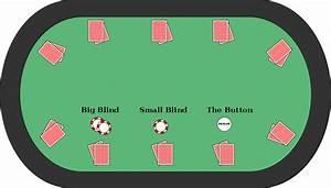 Poker Odds Berechnen : blind poker wikipedia ~ Themetempest.com Abrechnung
