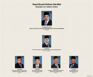 China Airlines Mileage Chart Board Of Directors Royal Brunei Airlines