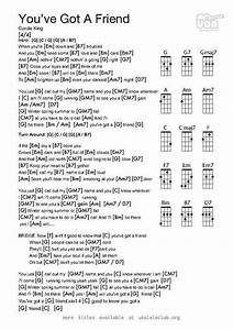Use This Free Printable 144 Guitar Chords Chart As A