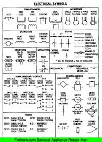 how to read wiring diagram symbols terminal codes and wiring diagrams fixitnow samurai