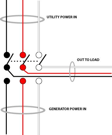 wiring diagram of a generator transfer switch electrical