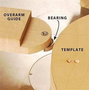 template routing popular woodworking magazine With routing guide template