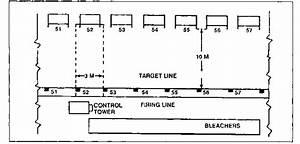 Tenmeter Range Layout