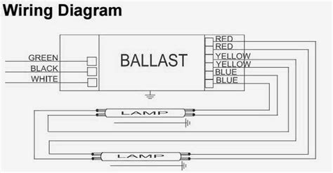 Advance Icn Lamp Ballast Usalight