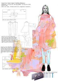 Raw canvas - ArtsThread | Fashion portfolio, Fashion ...