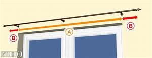 Länge Gardinen Fensterbank : gardinenstangen ausmessen die richtige l nge der vorhangstange ~ Watch28wear.com Haus und Dekorationen