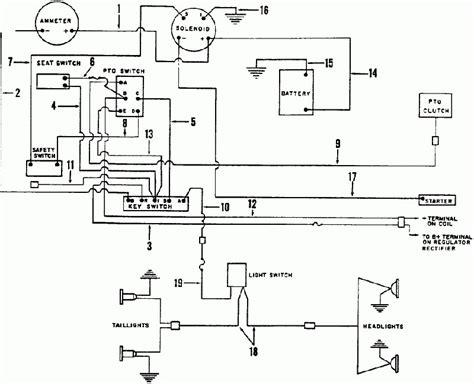 deere z425 wiring diagram free diagram for student