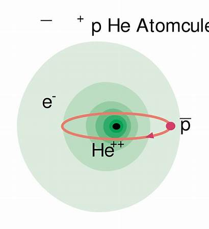 Helium Atom Wikipedia Anti Gas Wiki Electron
