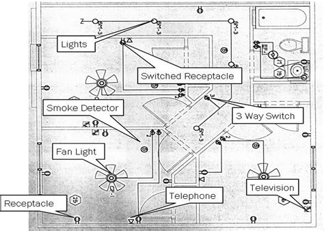 house electrical blueprints electrical symbols for