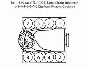 firing order for engine vortec 4 3 tbi autos post With 1990 chevy 350 distributor wiring diagram and firing order fixya