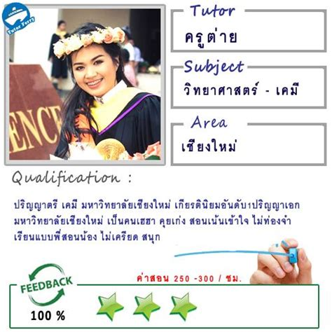 ครูต่าย ( ID : 10262 ) สอนวิชาเคมี