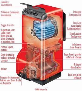 Pompe à Chaleur Gaz Prix : chauffage gaz ~ Premium-room.com Idées de Décoration