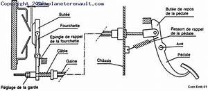 Emetteur Embrayage Scenic 2 : l 39 embrayage plan te renault ~ Gottalentnigeria.com Avis de Voitures