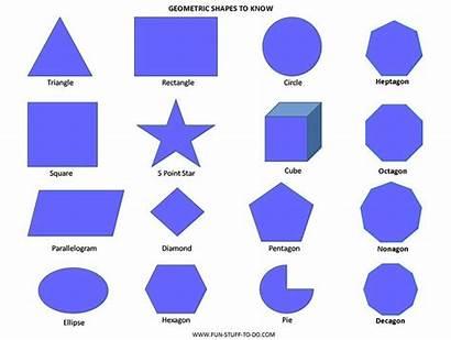 Shapes Geometric Names Shape Spanish Worksheets Math