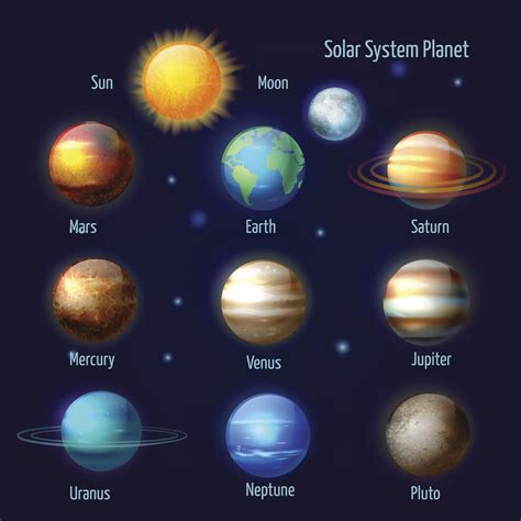 Planets in Order from the Sun