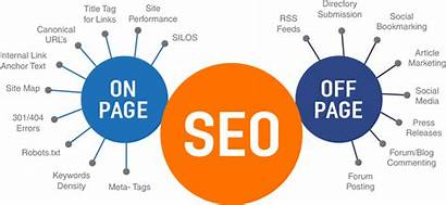 Seo Works Web Offshore Engine Website Site
