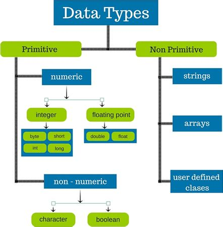 nios computer science chapter  structure typedef