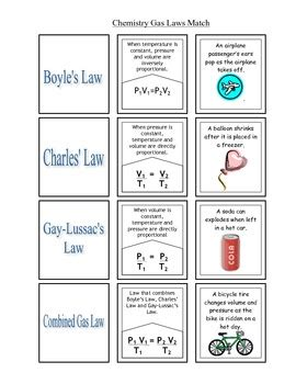 Chemistry Gas Laws Matching Puzzle By Wendy Howe Tpt