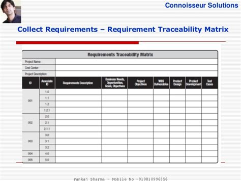 product requirements document template shatterlioninfo