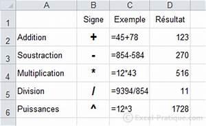 Formule Si Excel : cours excel formules de calculs et fonctions ~ Medecine-chirurgie-esthetiques.com Avis de Voitures