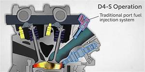 Gdi Direct Injection Engine Car Problems