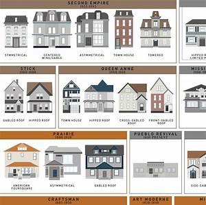 House Style Palettenkissen : an art print by pop chart lab featuring 121 american house ~ Articles-book.com Haus und Dekorationen