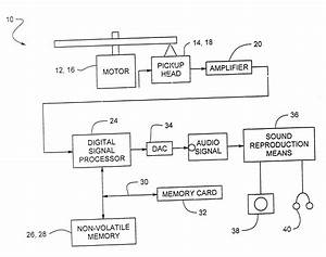 Patent Us6366544 - Universal Cd Player