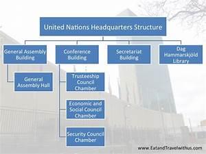 Our United Nations (UN) Tour Review! - EatandTravelWithUs