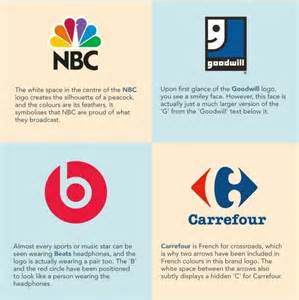 Logos with Hidden Messages