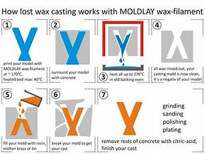 New Moldlay 3d Printing Filament