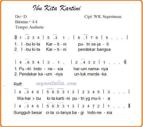 """Seluruh media termasuk lirik lagu ataupun chord lagu yang terdapat disini hanyalah untuk media promosi dan pembelajaran. Lagu """"Ibu Kita Kartini"""": Sejarah, Makna, Hingga Partitur ..."""