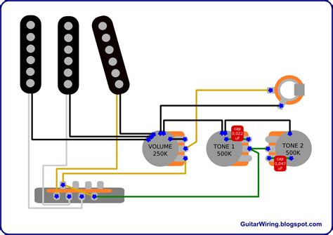 The Guitar Wiring Blog Diagrams Tips Stratocaster