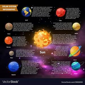 Solar System Infographic With Planet Information Vector Image