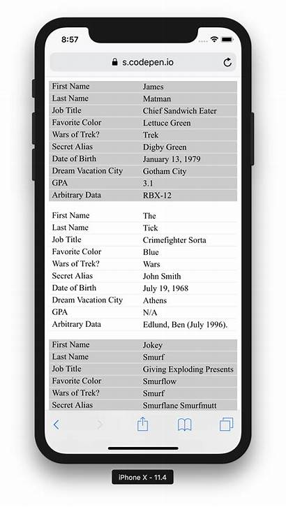 Responsive Mobile Layout Table Css Tables Data