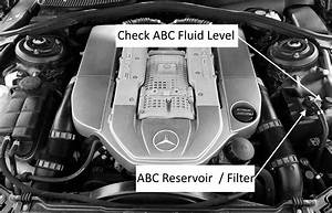 Mercedes Abc Suspension Fluid Type  Diy Flush  U2013 Mb Medic