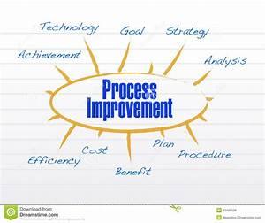 Process Improvement Model Illustration Design Stock