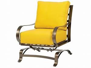 Patio chair cushion covers sale home design ideas for Patio furniture cushion covers sale