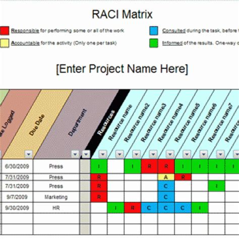 raci chart excel advanced raci chart advisicon pictures