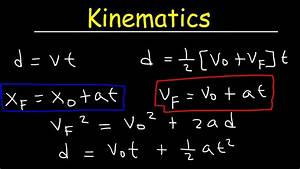 Acceleration Formule 1 : kinematics in one dimension physics practice problems distance velocity and acceleration ~ Medecine-chirurgie-esthetiques.com Avis de Voitures