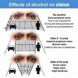 Blind drunk | Health24