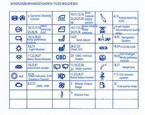 Bmw E63 2006 Glove Fuse Box  Block Circuit Breaker Diagram