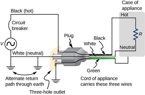 prong  hot    prong plug