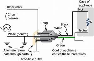 7 Prong Plug Wiring Diagram