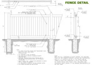 Fencing Requirements