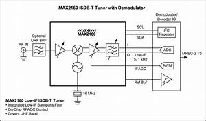 Max2160 Isdb-t Reference Design - Reference Schematic