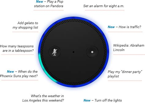 alexa lights up but doesn t respond amazon echo official site request an invitation