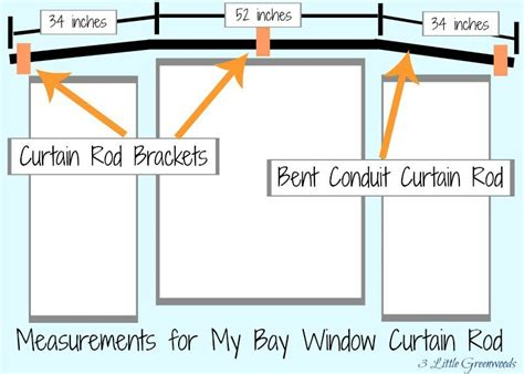 How To Measure Bay Windows For Curtains 2018 Kitchen Window Curtains Linen Eyelet Curtains Spanish Shower Curtain Clips For Rings Big Bang Where Can I Buy Nice Back Tab Blackout Upholstery Fabric Making Without Sewing