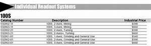 Acu  General Digital Readout  Dro 100s
