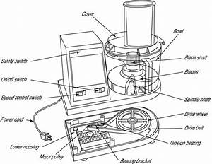 How To Change A Belt On A Blender  Mixer  Or Food